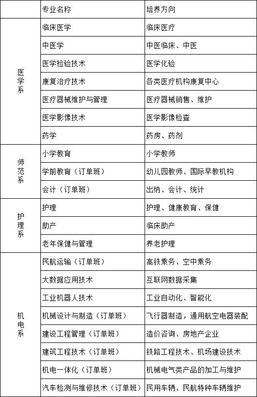 來自陜西公辦全日制統招大專院校的一份邀請~