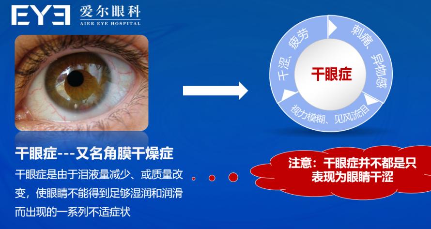 眼睛干燥、眼睛疲劳、眼睛干痒、眼睛除螨虫,爱尔眼科为干眼症女患者带来健康生活