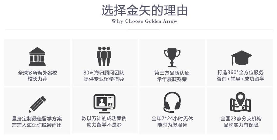 杭州英国中学留学需要注意的误区