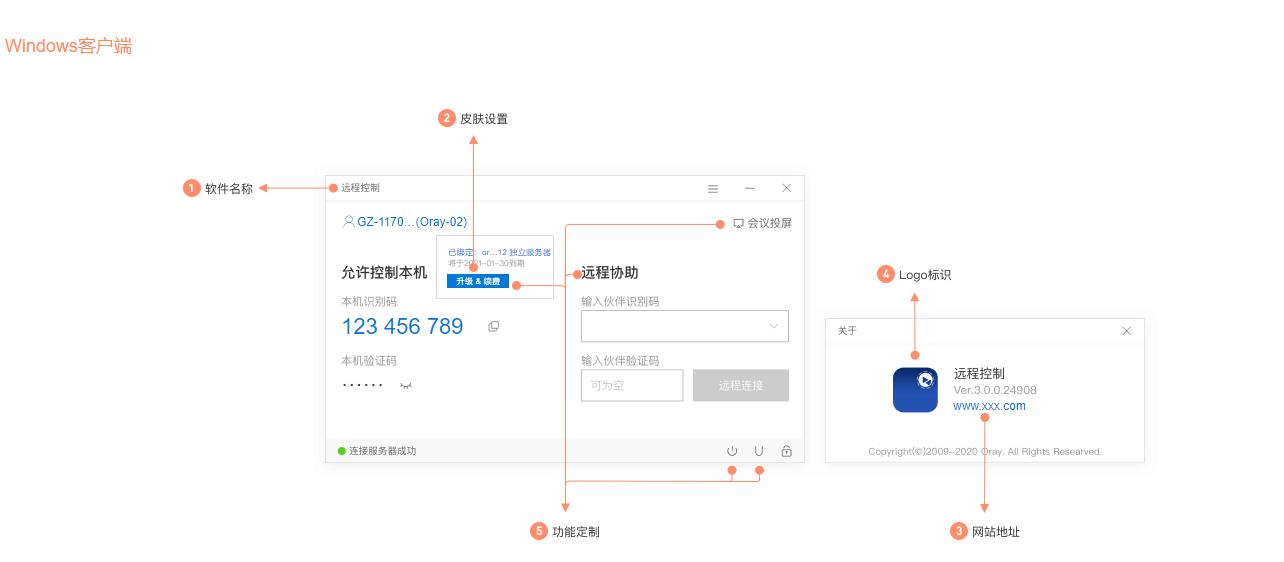 向日葵企业版定制客户端v3.1全新升级:UI焕新,支持双向语音!