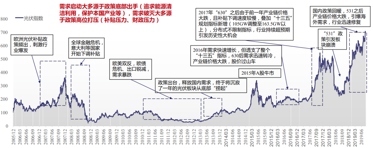 """""""北京和众汇富:这一行业未来五年空间巨大,龙头公司有望加速!"""