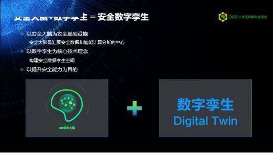 新游资杯左有为:工业互联网平安迎革新