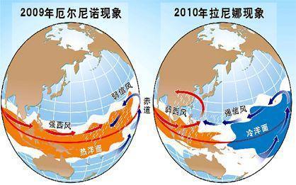 史上最冷冬天杀到?冷冬+病毒双重袭击,新冠病毒卷土重来?