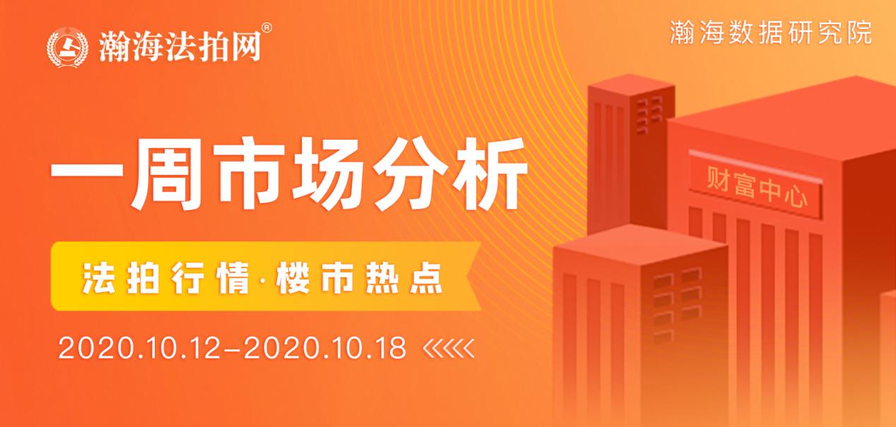 瀚海法拍网周报(10.12-10.18)|北京法拍房市场最低折扣5.3折