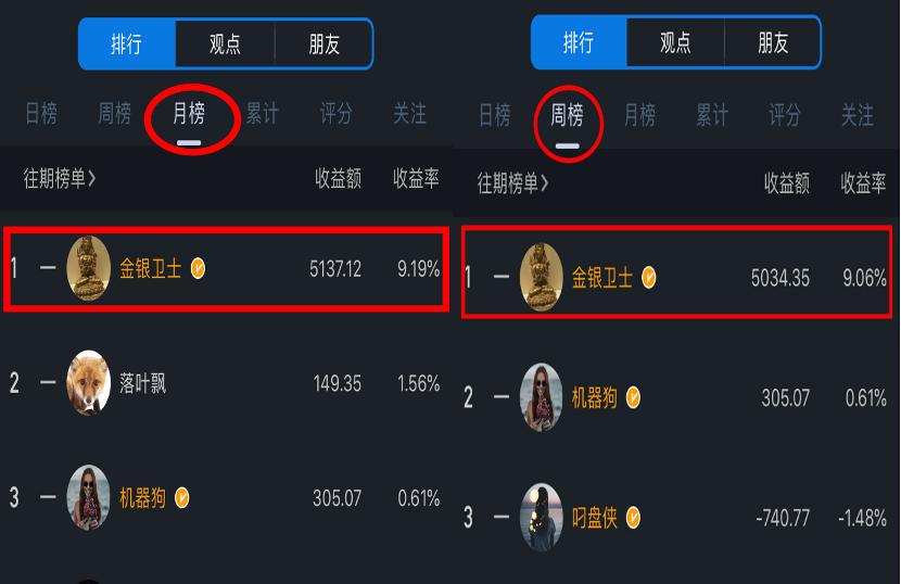 """""""北京金投""""黄金交易擂台赛 最新赛况(截至10月16日)"""