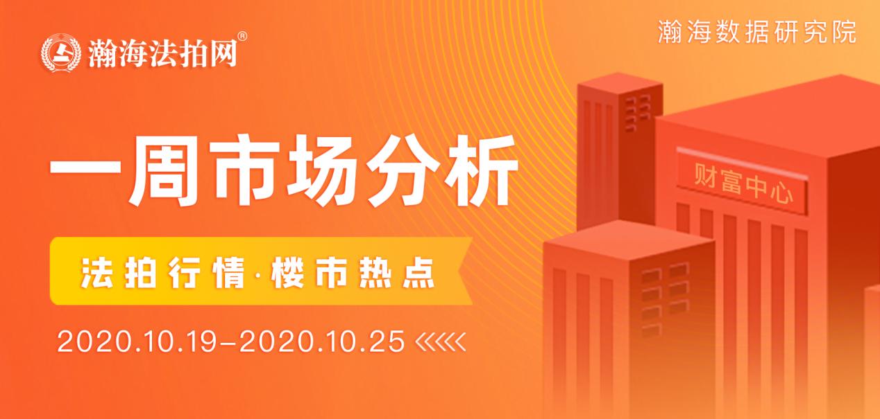瀚海法拍网周报(10.19-10.25) | 北京法拍房市场最高捡漏975万!