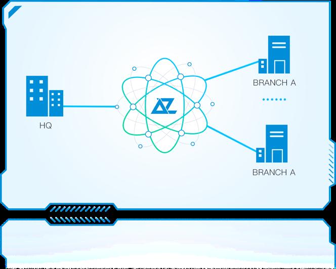 观脉科技AllWAN智能网络,更好用的远距离跨地域组网解决方案