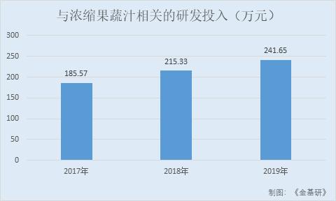 德利股份:净利稳增毛利率超同行 市占率逆势走高人才优势凸显