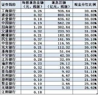 北京和众汇富:一文看懂银行股的投资逻辑