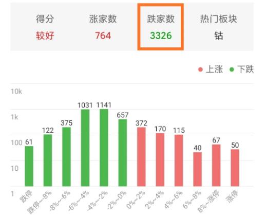 北京和众汇富:留一半清醒留一半醉